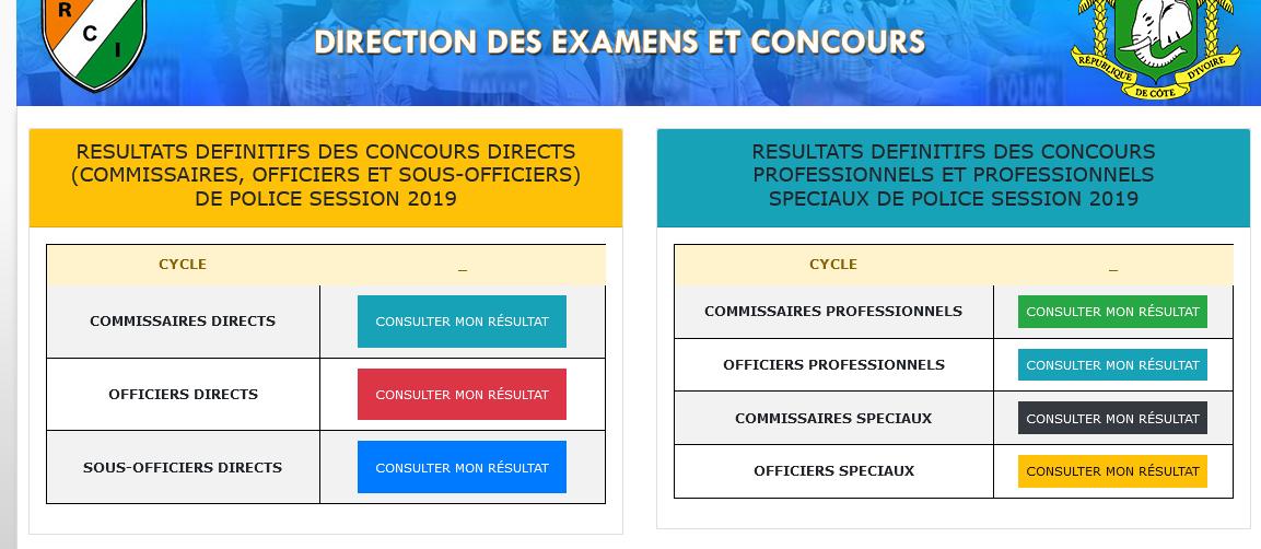 RESULTATS DEFINITIFS DES CONCOURS  de police 2019